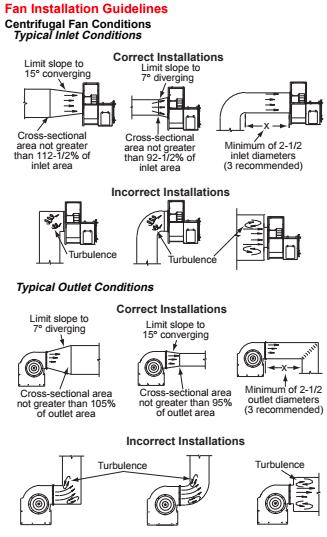 Fan Installation Guidelines – Sheet Metal JournalSheet Metal Journal
